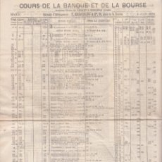 Documentos bancarios: ,,,COTIZACION FRANCESA DE BANCO Y BOLSA, 6 JUNIO 1876 + FOTO. Lote 99401135