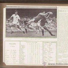 Coleccionismo deportivo: VALENCIA CLUB DE FÚTBOL: COLECCIÓN DE 46 FICHAS DE PARTIDOS DE LA LIGA 1958-1959. Lote 31396963