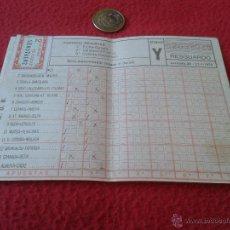 Coleccionismo deportivo: RESGUARDO BOLETO QUINIELA FUTBOL JORNADA 20 LIGA 78 79 21-1-1979 CON TIMBRE SELLO 2 APUESTAS 15 PTAS. Lote 40371785