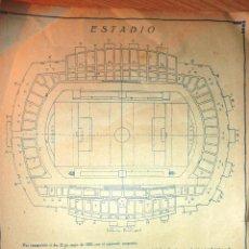 Coleccionismo deportivo: ANTIGUA HOJA REVISTA PLANO CROQUIS ESTADIO OLIMPICO DE MONTJUICH INUGURADO AÑO 1929. Lote 47437841