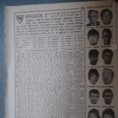 Coleccionismo deportivo: ANTIGUA PEQUEÑA HOJA DEPORTIVA - FUTBOL - EQUIPO - PLANTILLA - CLUB - MALAGA. Lote 51079025