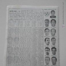 Coleccionismo deportivo: HLN- ANTIGUA HOJA FUTBOL- RAYO VALLECANO 1969-70. Lote 53055003