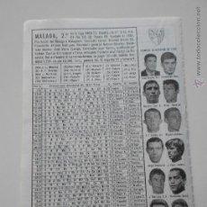 Coleccionismo deportivo: HLN- ANTIGUA HOJA FUTBOL- MALAGA 1969-70. Lote 53055012