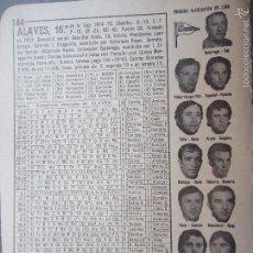 Coleccionismo deportivo: ANTIGUA HOJA DE FUTBOL - JUGADORES EQUIPOS ...- ALAVES . Lote 58654111