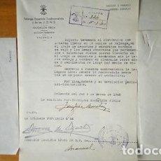 Coleccionismo deportivo: CIRCULAR Y DIBUJOS DE TRAJE Y DISTINTIVOS DE HOCKEY DE LA SECCION FEMENINA DE VALENCIA 1940 FALANGE. Lote 90914635