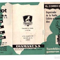Coleccionismo deportivo: TRIPTICO PUBLICITARIO VUELTA CICLISTA A ESPAÑA. AÑOS 60. Lote 122082339