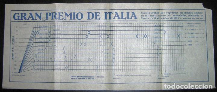 GRÁFICO DE RESULTADOS DEL GRAN PREMIO DE ITALIA, CIRCUITO DE MONZA, ORIGINAL DE 1924. (Coleccionismo Deportivo - Documentos de Deportes - Otros)