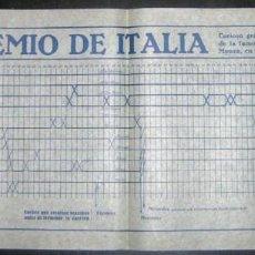 Coleccionismo deportivo: GRÁFICO DE RESULTADOS DEL GRAN PREMIO DE ITALIA, CIRCUITO DE MONZA, ORIGINAL DE 1924.. Lote 135782702