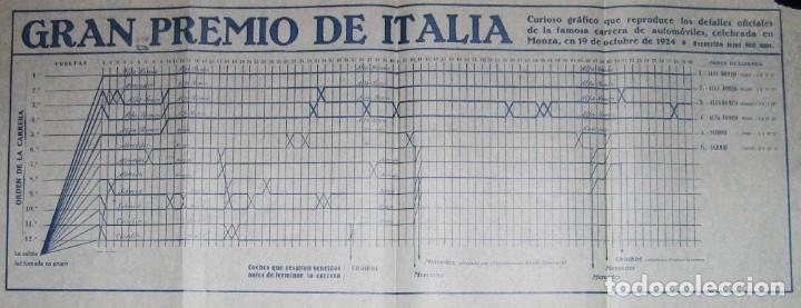 Coleccionismo deportivo: GRÁFICO DE RESULTADOS DEL GRAN PREMIO DE ITALIA, CIRCUITO DE MONZA, ORIGINAL DE 1924. - Foto 2 - 135782702