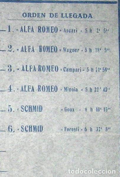 Coleccionismo deportivo: GRÁFICO DE RESULTADOS DEL GRAN PREMIO DE ITALIA, CIRCUITO DE MONZA, ORIGINAL DE 1924. - Foto 3 - 135782702