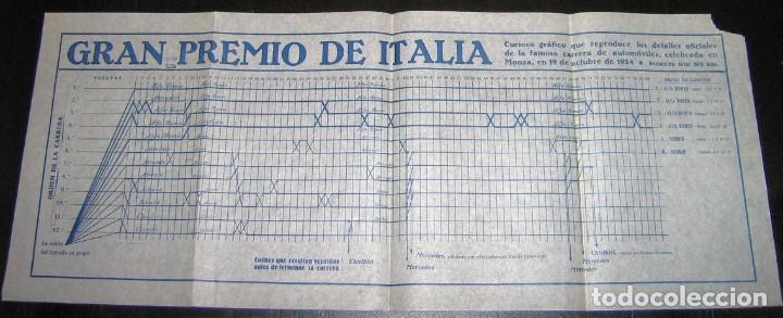Coleccionismo deportivo: GRÁFICO DE RESULTADOS DEL GRAN PREMIO DE ITALIA, CIRCUITO DE MONZA, ORIGINAL DE 1924. - Foto 5 - 135782702