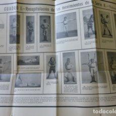 Coleccionismo deportivo: GIMNASIA PARA NIÑOS HACIA 1900 DESPLEGABLE DIDACTICO 55 X 26 CMTS. Lote 172093669