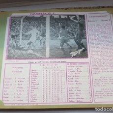 Coleccionismo deportivo: LOTE 37 FICHAS DEPORTIVAS VALENCIA C.F TEMPORADA 59/60 INCLUYE HOMENAJE A PUCHADES HISTÓRICO. Lote 177116255