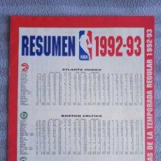 Coleccionismo deportivo: RESUMEN ESTADÍSTICAS NBA 1992 1993 - SUPLEMENTO REVISTA OFICIAL NBA (16 PÁGINAS) MAGIC, JORDAN, ETC. Lote 262198665