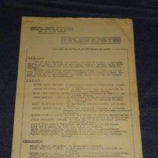 Coleccionismo deportivo: (M2) SINDICATO ESPAÑOL UNIVERSITARIO GRUPOS UNIVERSITARIOS DE MONTAÑA DEL D.U. DE MADRID AÑO 1955. Lote 262523570