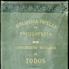 Enciclopedias antiguas: INSTITUCIONES DE DERECHO POLÍTICO Y ORGÁNICO ESPAÑOL, MADRID 1893, 510 PP. BIBLIOTECA POPULAR TOMO I. Lote 103412767