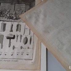 Enciclopedias antiguas: ENCYCLOPÉDIE DIDEROT Y D´ALEMBERT, 1789, PATENOTRIER (FABRICANTE DE ROSARIOS), GRABADOS Y TEXTOS. Lote 185905803