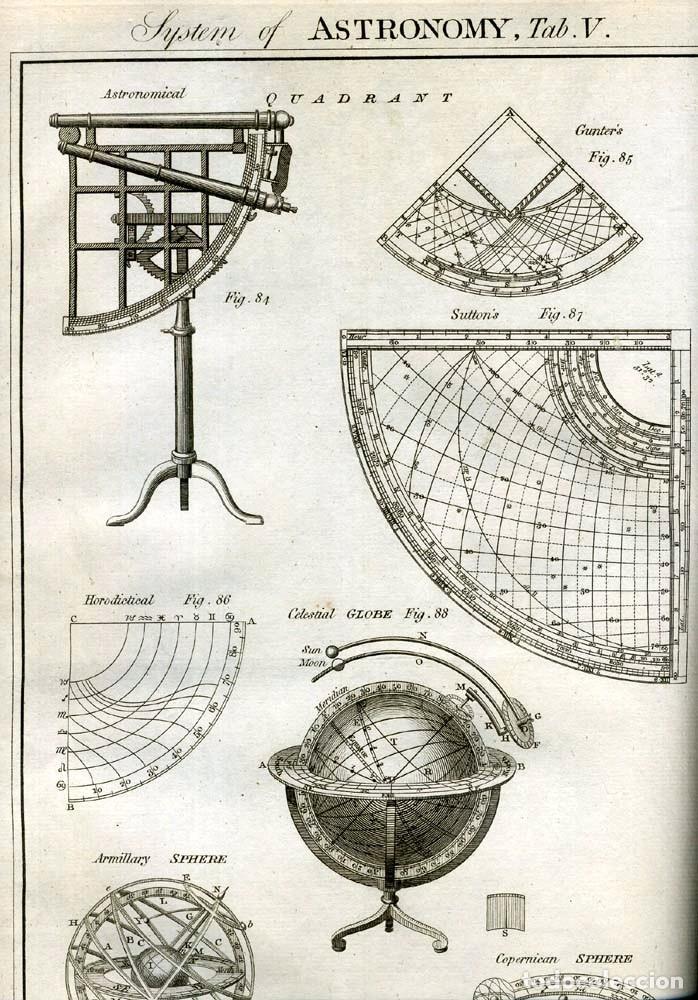 Enciclopedias antiguas: The New Royal Cyclopaedia, and Encyclopaedia... 3 tomos, 1788. G. Selby Howard/Hogg. 160 grabados - Foto 3 - 243794590