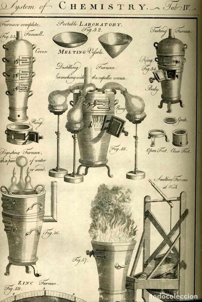 Enciclopedias antiguas: The New Royal Cyclopaedia, and Encyclopaedia... 3 tomos, 1788. G. Selby Howard/Hogg. 160 grabados - Foto 4 - 243794590