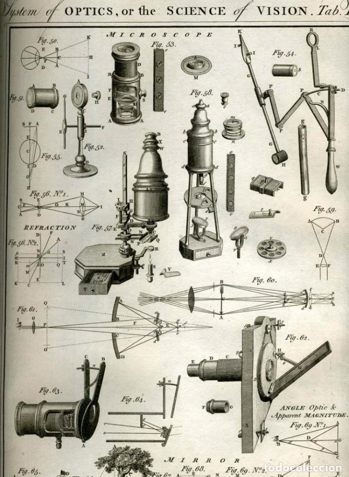 Enciclopedias antiguas: The New Royal Cyclopaedia, and Encyclopaedia... 3 tomos, 1788. G. Selby Howard/Hogg. 160 grabados - Foto 5 - 243794590