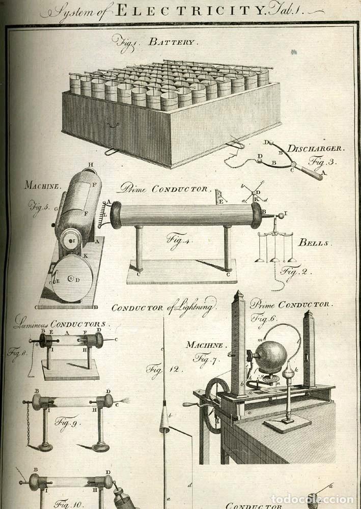 Enciclopedias antiguas: The New Royal Cyclopaedia, and Encyclopaedia... 3 tomos, 1788. G. Selby Howard/Hogg. 160 grabados - Foto 6 - 243794590