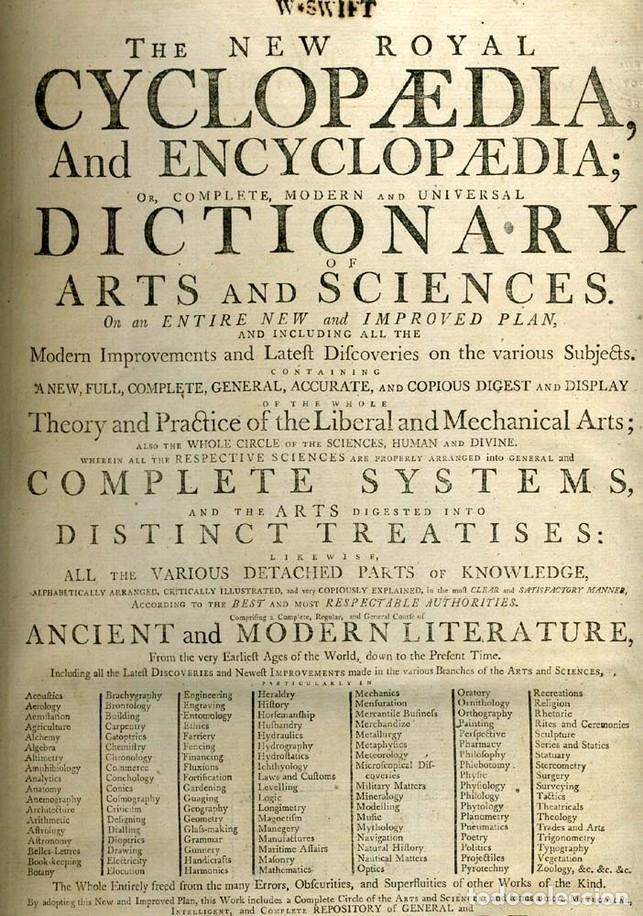 Enciclopedias antiguas: The New Royal Cyclopaedia, and Encyclopaedia... 3 tomos, 1788. G. Selby Howard/Hogg. 160 grabados - Foto 8 - 243794590