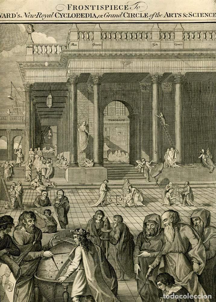 Enciclopedias antiguas: The New Royal Cyclopaedia, and Encyclopaedia... 3 tomos, 1788. G. Selby Howard/Hogg. 160 grabados - Foto 10 - 243794590