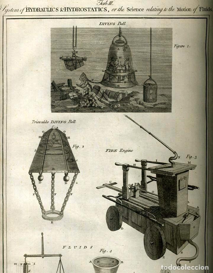 Enciclopedias antiguas: The New Royal Cyclopaedia, and Encyclopaedia... 3 tomos, 1788. G. Selby Howard/Hogg. 160 grabados - Foto 12 - 243794590
