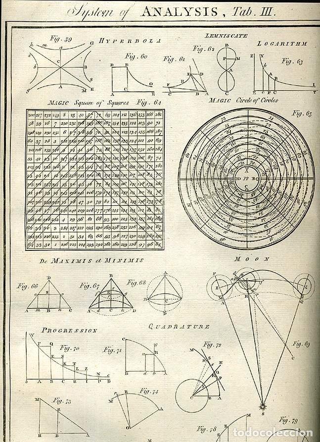 Enciclopedias antiguas: The New Royal Cyclopaedia, and Encyclopaedia... 3 tomos, 1788. G. Selby Howard/Hogg. 160 grabados - Foto 13 - 243794590