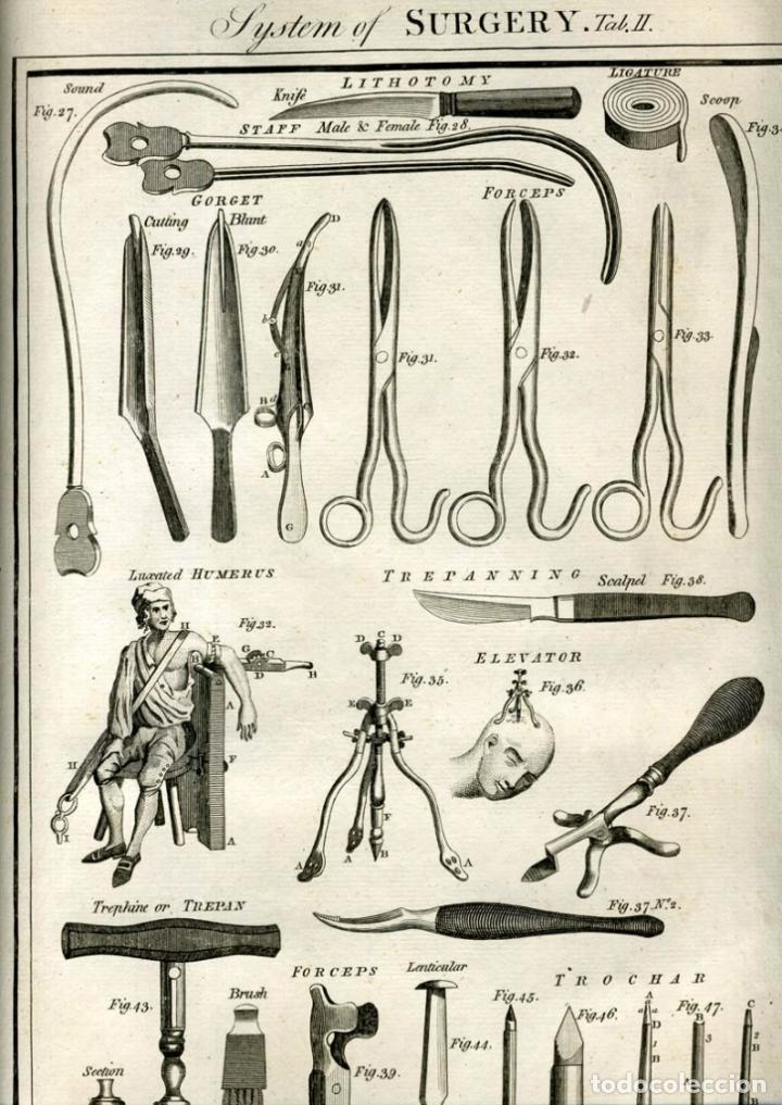 Enciclopedias antiguas: The New Royal Cyclopaedia, and Encyclopaedia... 3 tomos, 1788. G. Selby Howard/Hogg. 160 grabados - Foto 15 - 243794590
