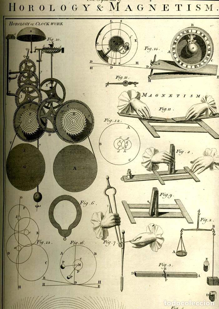 Enciclopedias antiguas: The New Royal Cyclopaedia, and Encyclopaedia... 3 tomos, 1788. G. Selby Howard/Hogg. 160 grabados - Foto 18 - 243794590