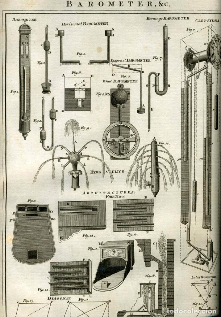 Enciclopedias antiguas: The New Royal Cyclopaedia, and Encyclopaedia... 3 tomos, 1788. G. Selby Howard/Hogg. 160 grabados - Foto 24 - 243794590