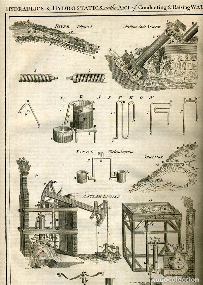 Enciclopedias antiguas: The New Royal Cyclopaedia, and Encyclopaedia... 3 tomos, 1788. G. Selby Howard/Hogg. 160 grabados - Foto 25 - 243794590