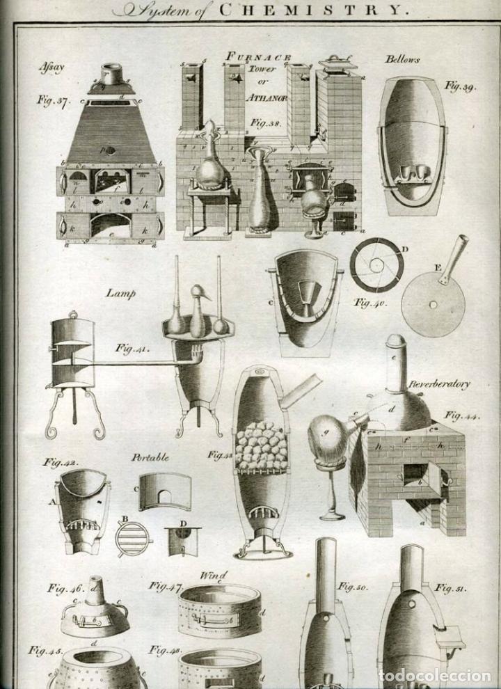 Enciclopedias antiguas: The New Royal Cyclopaedia, and Encyclopaedia... 3 tomos, 1788. G. Selby Howard/Hogg. 160 grabados - Foto 27 - 243794590