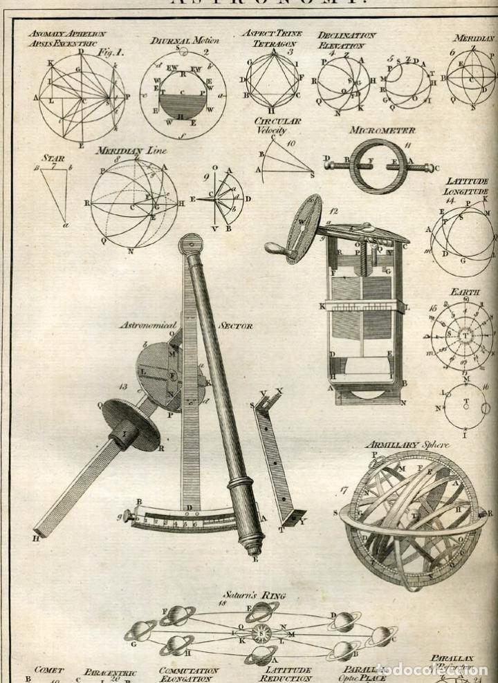 Enciclopedias antiguas: The New Royal Cyclopaedia, and Encyclopaedia... 3 tomos, 1788. G. Selby Howard/Hogg. 160 grabados - Foto 29 - 243794590