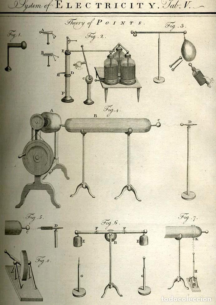 Enciclopedias antiguas: The New Royal Cyclopaedia, and Encyclopaedia... 3 tomos, 1788. G. Selby Howard/Hogg. 160 grabados - Foto 30 - 243794590