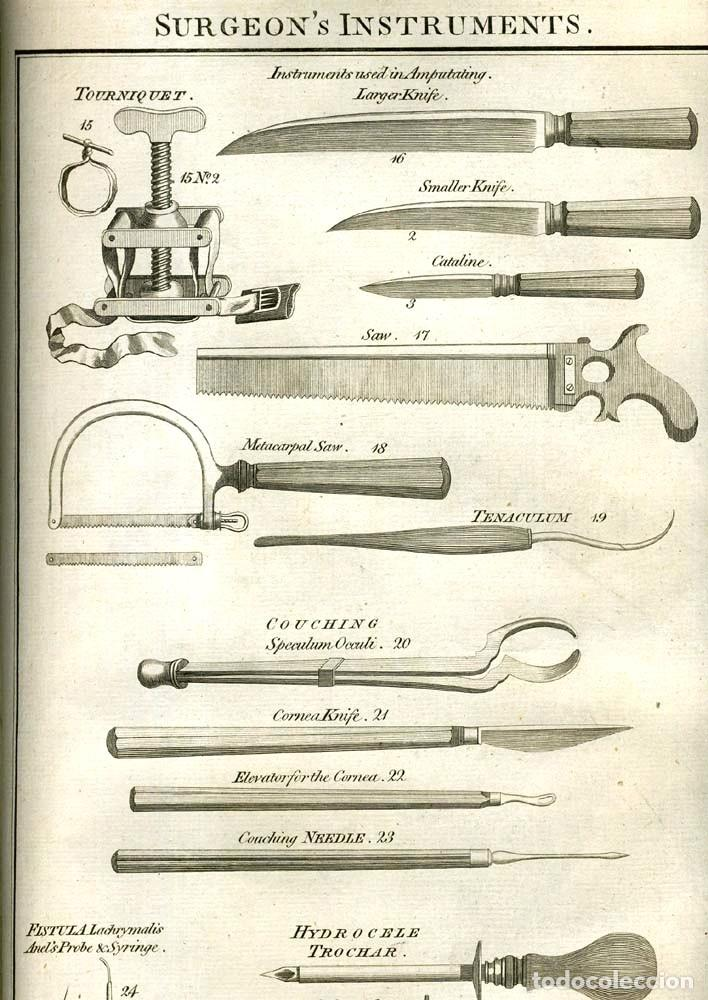Enciclopedias antiguas: The New Royal Cyclopaedia, and Encyclopaedia... 3 tomos, 1788. G. Selby Howard/Hogg. 160 grabados - Foto 41 - 243794590