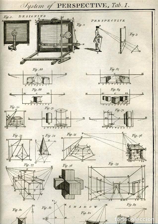 Enciclopedias antiguas: The New Royal Cyclopaedia, and Encyclopaedia... 3 tomos, 1788. G. Selby Howard/Hogg. 160 grabados - Foto 42 - 243794590