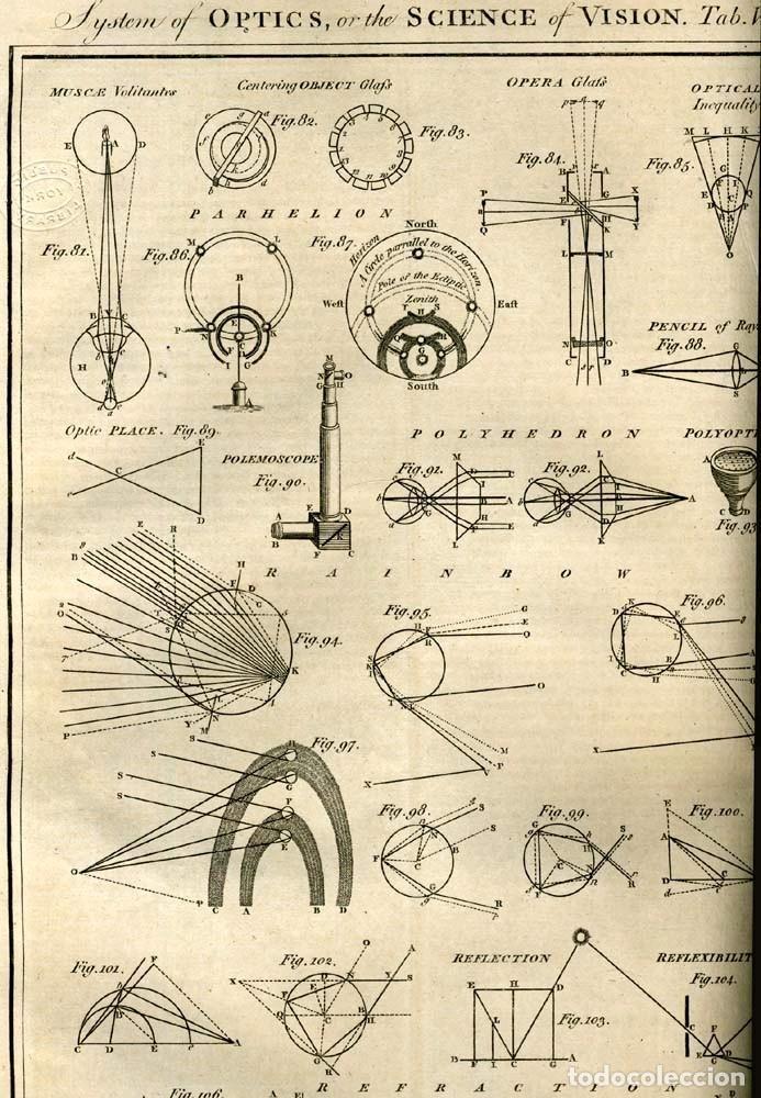 Enciclopedias antiguas: The New Royal Cyclopaedia, and Encyclopaedia... 3 tomos, 1788. G. Selby Howard/Hogg. 160 grabados - Foto 43 - 243794590