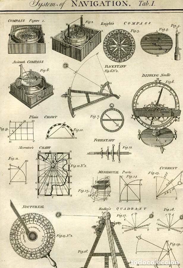 Enciclopedias antiguas: The New Royal Cyclopaedia, and Encyclopaedia... 3 tomos, 1788. G. Selby Howard/Hogg. 160 grabados - Foto 44 - 243794590