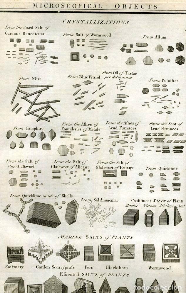 Enciclopedias antiguas: The New Royal Cyclopaedia, and Encyclopaedia... 3 tomos, 1788. G. Selby Howard/Hogg. 160 grabados - Foto 45 - 243794590