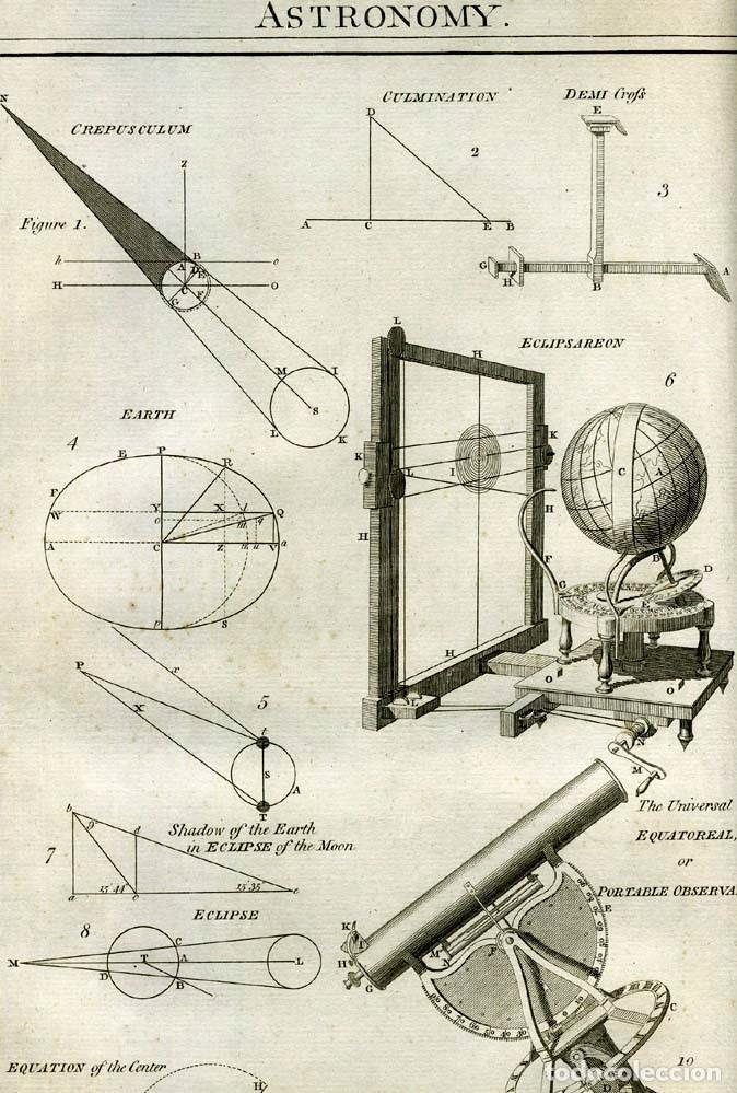 Enciclopedias antiguas: The New Royal Cyclopaedia, and Encyclopaedia... 3 tomos, 1788. G. Selby Howard/Hogg. 160 grabados - Foto 47 - 243794590