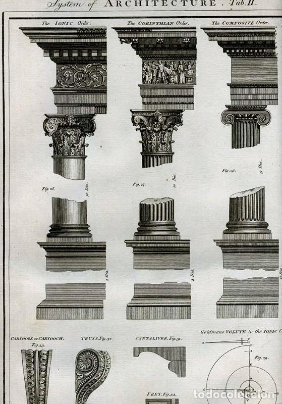 Enciclopedias antiguas: The New Royal Cyclopaedia, and Encyclopaedia... 3 tomos, 1788. G. Selby Howard/Hogg. 160 grabados - Foto 48 - 243794590
