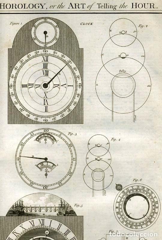 Enciclopedias antiguas: The New Royal Cyclopaedia, and Encyclopaedia... 3 tomos, 1788. G. Selby Howard/Hogg. 160 grabados - Foto 49 - 243794590