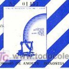 Entradas de Conciertos: TICKET ENTRADA ÚLTIMO CONCIERTO DE TRIANA SAN SEBASTIÁN 1983 SIN CORTAR INUNDACIONES P. VASCO. Lote 126028923