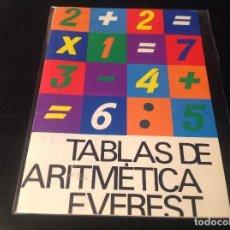Escribanía: TABLA DE MULTIPLICAR .1989. Lote 84773840