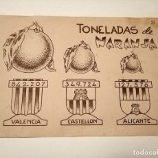 Etiquetas antiguas: ANTIGUA ETIQUETA LAMINA PRODUCCION TONELADAS NARANJA NARANJAS VALENCIA, CASTELLON Y ALICANTE. Lote 180971975