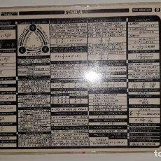 Etiquetas antiguas: TABLA FORMULARIO FÍSICA ENCICLOPEDIA BÁSICA MARCA DISTEIN 1969 ZIGIA MADRID LENTE ESPEJO LEYES MOVIM. Lote 201551031