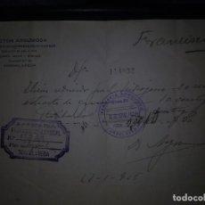 Facturas antiguas: FACTURA FARMACIA 1926. Lote 72295635