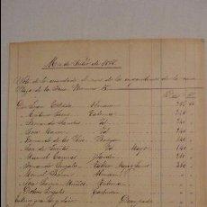 Facturas antiguas: RECAUDACION DE INQUILINOS.PLAZA.MERCADO CALLE FERIA Nº 15. SEVILLA JULIO DE 1868. Lote 109614539